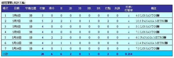 鷹俠2009季後賽3.JPG