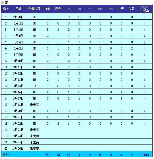 鷹俠2009季賽.JPG