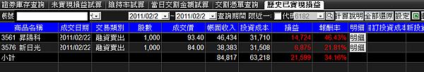 2/22 stock
