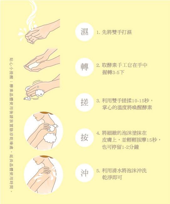 慕沐頂級原生活性酵素皂-淨月生理皂-忘歸潔顏皂-除臭 (2)