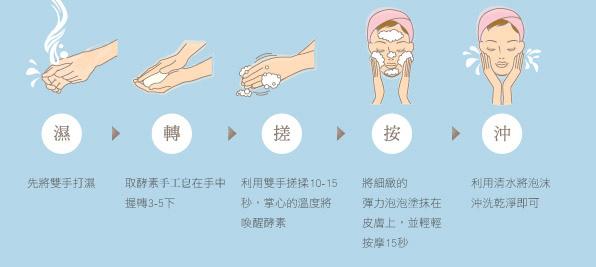 慕沐頂級原生活性酵素皂-淨月生理皂-忘歸潔顏皂-除臭 (3)