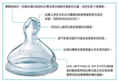 新春報喜金奶瓶~NUK60週年限定版寬口徑PA奶瓶+Genius矽膠安撫奶嘴精裝組 (1000)
