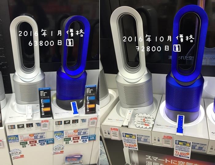 樂天信用卡-日本自助旅行必備JCB卡-優惠-樂天點數使用-樂天商城-小資女理財 (11)