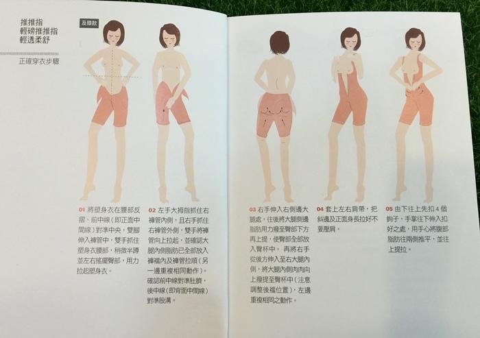 產後塑身衣-VENUS維納斯輕磅推推脂-重磅-量身訂做塑身衣-塑腳套-雕塑身材-體態均勻窈窕-小S代言-孕婦-月子中新-坐月子-旗艦店-連身長版塑身衣 (123)