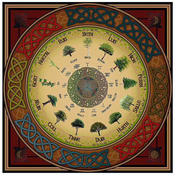 凱爾特樹曆
