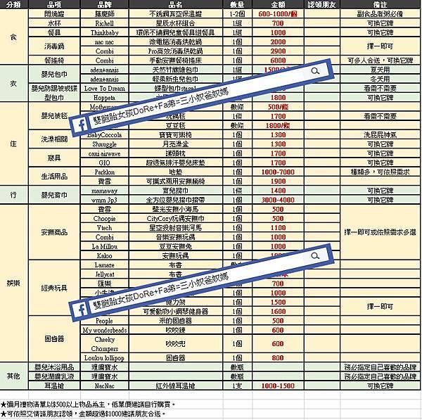 彌月禮清單.jpg