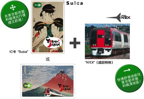 JR-EAST外國人優惠.jpg