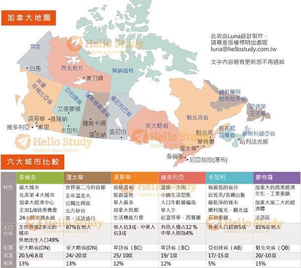 加拿大城市比較及加拿大地圖