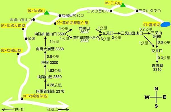嘉明湖步道里程示意圖