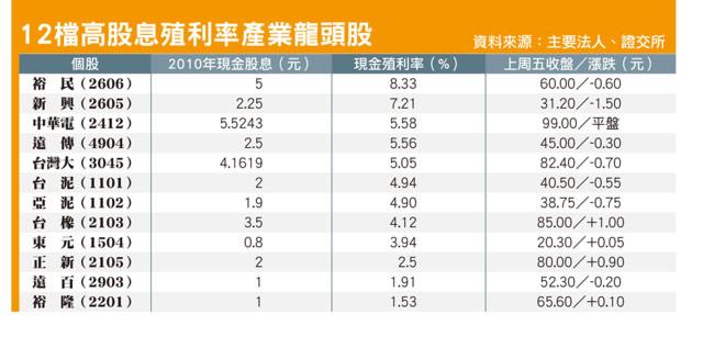 BY頻果日報-2011.6.19.jpg
