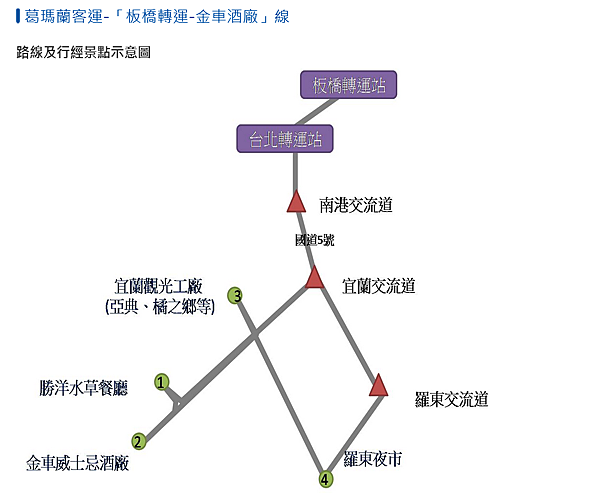 公路總局路線圖