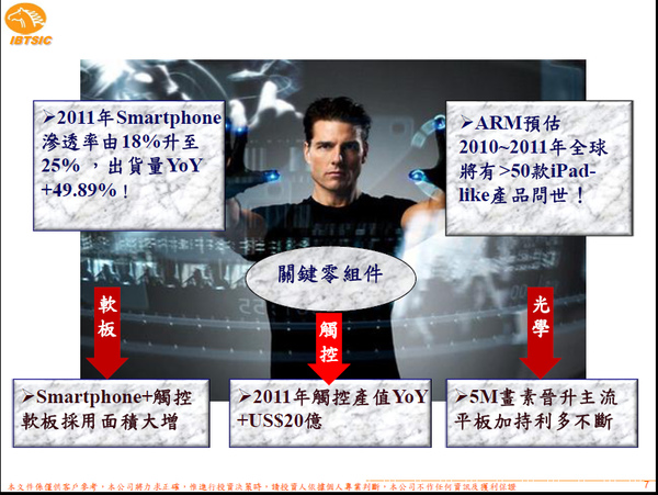 2011關鍵零組件.bmp