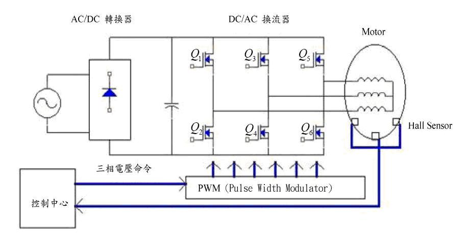 schematic diagram of motor control with 28425129  E6 B0 B8 E7 A3 81 E7 84 A1 E5 88 B7 E9 A6 Ac E9 81 94 E6 8e A7 E5 88 B6 on 5 Band Graphic Equaliser moreover 3 Wire Submersible Pump Wiring Diagram And How To A Well likewise Cruise Control Retrofit B5 Passat further Hard Drive Stepper Motor With High Speed Spin Up Circuit in addition 28425129  E6 B0 B8 E7 A3 81 E7 84 A1 E5 88 B7 E9 A6 AC E9 81 94 E6 8E A7 E5 88 B6.