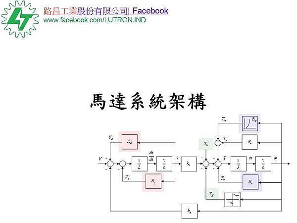 004馬達系統架構