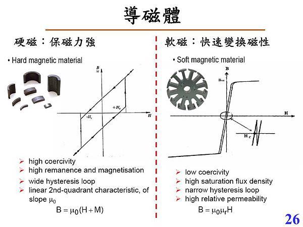 02馬達材料分析與應用(直流馬達)