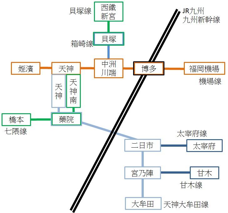 福岡鐵路.jpg