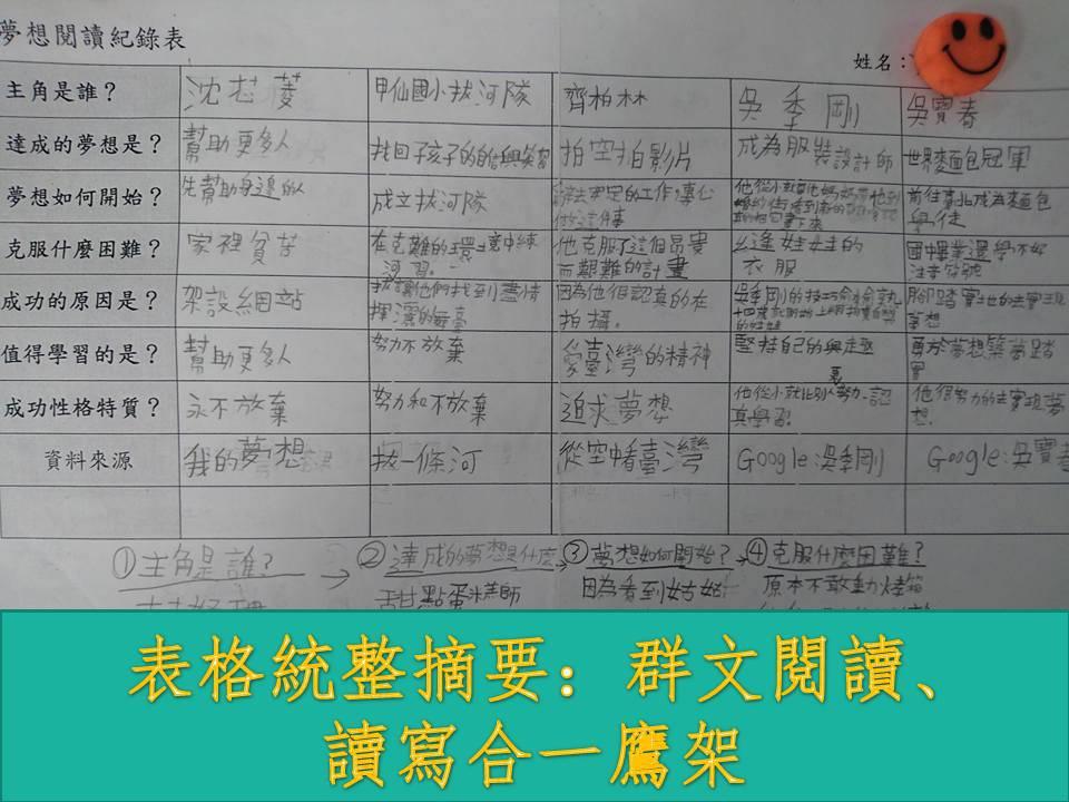 投影片14.JPG