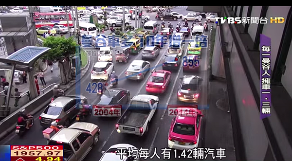 TVBS東方底特律泰國2_每一曼谷人擁車1.3輛