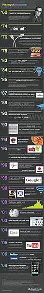 internet-history-11.jpg