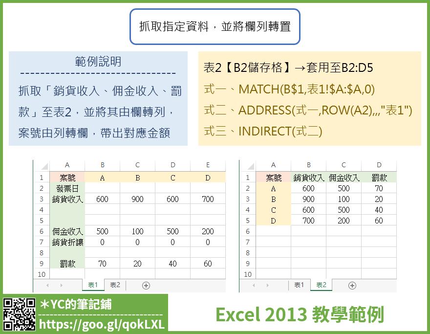 Excel】抓取指定資料,並將欄列轉置(MATCH、ADDRESS、ROW