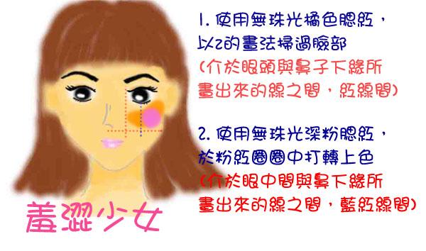 腮紅妝-教學-羞澀少女.jpg