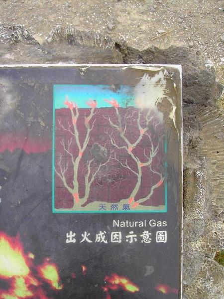 15. Natural Gas