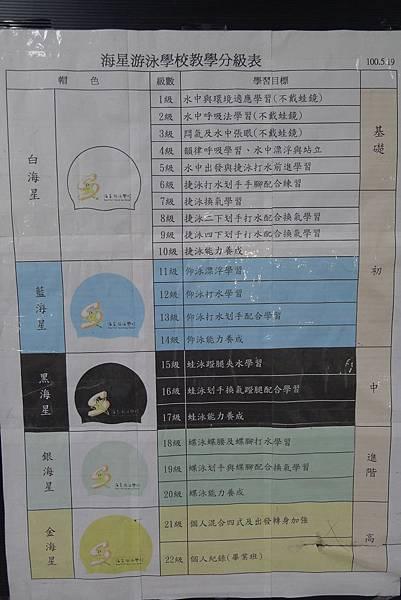 科學課+圓圓貼+寄居蟹+露營(13)+Band School 709