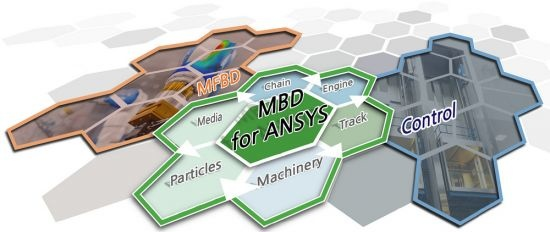 FunctionBay Multi-Body Dynamics for ANSYS 破解版下載Win64 crack