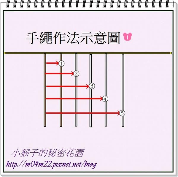 示意圖1.jpg