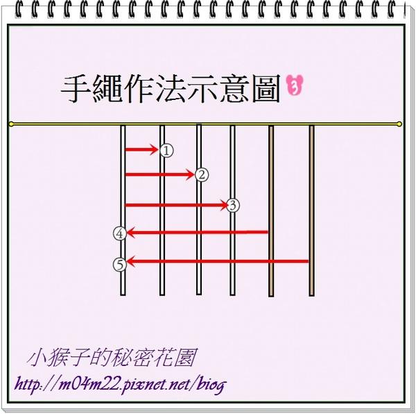 示意圖3.jpg