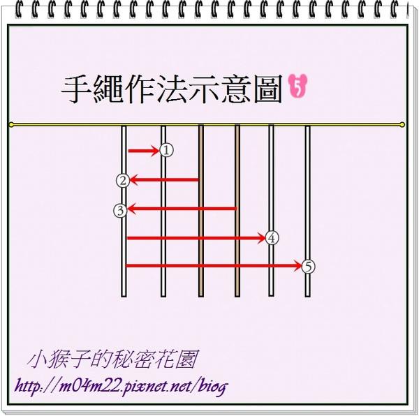 示意圖5.jpg