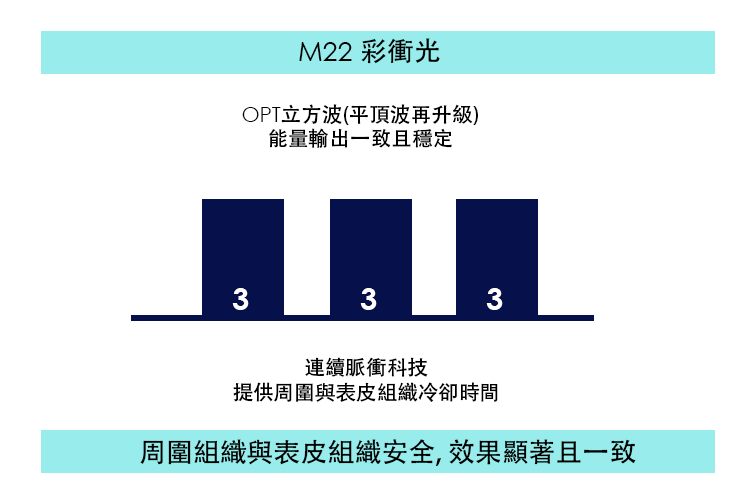 M22 OPT.png