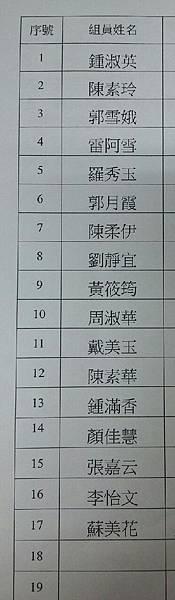 20151115 東11小組會議_5099