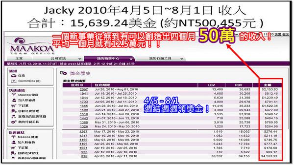 李總獎金收入_4/5-8/1