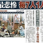看清楚 不要再說馬英九沒有政績了 青年最悲慘 每7人1人失業 8月失業率4.33% 4小龍最高 實薪退回16年前 追不上物價漲幅...............