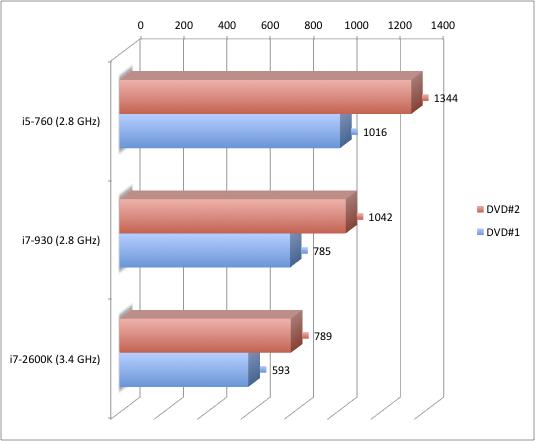 MKV to M4V Comparison.png