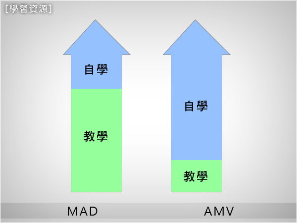 MADT-01.png