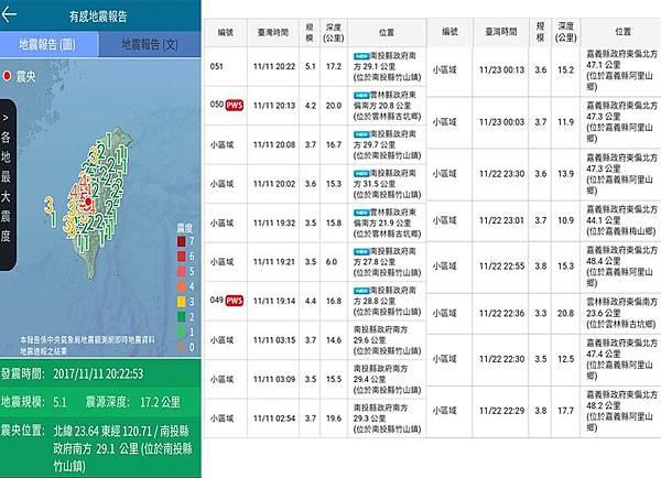 地震帶,氣象局,釋放能量