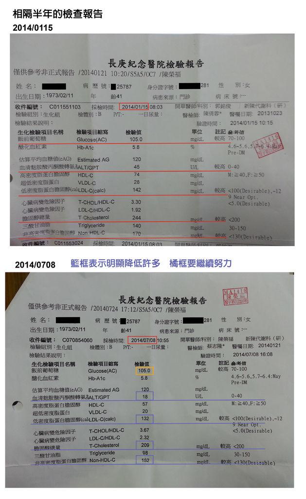 驗血報告-2014.01到07-01