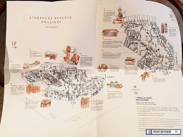 上海景點【上海星巴克臻選咖啡烘焙工坊】全球最大Starbucks Reserve Roastery星巴克旗艦店
