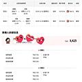 20190906 my crazy decision 帳單後匯率機票費用$3477 (不託運)