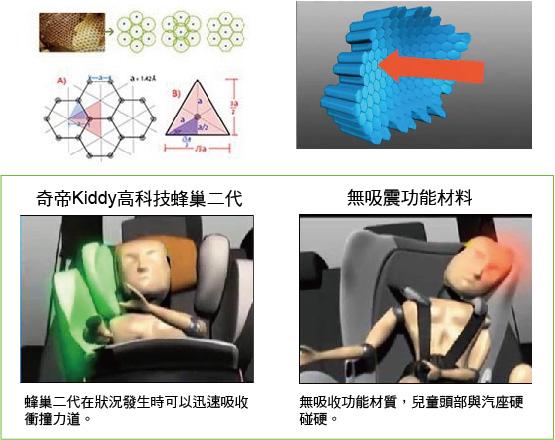 奇帝Relax Pro可調式汽座提籃 (28)