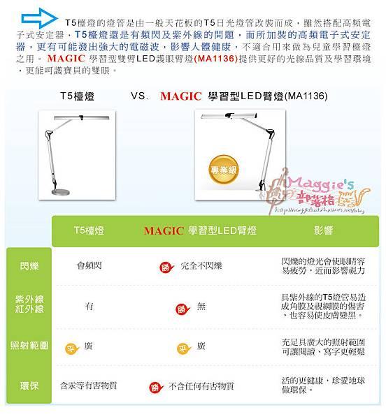 MAGIC學習型雙臂LED護眼臂燈 (32).jpg