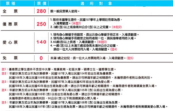小火車x顛倒屋2.0特展-台中站~展覽優惠門票190元