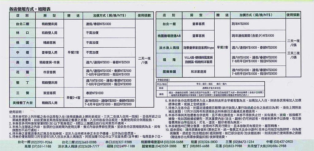 福容大飯店聯合住宿劵~優惠價2700元