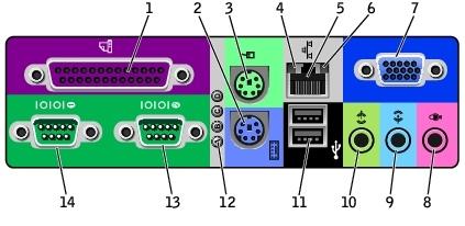 早期的整合式 PC 背板