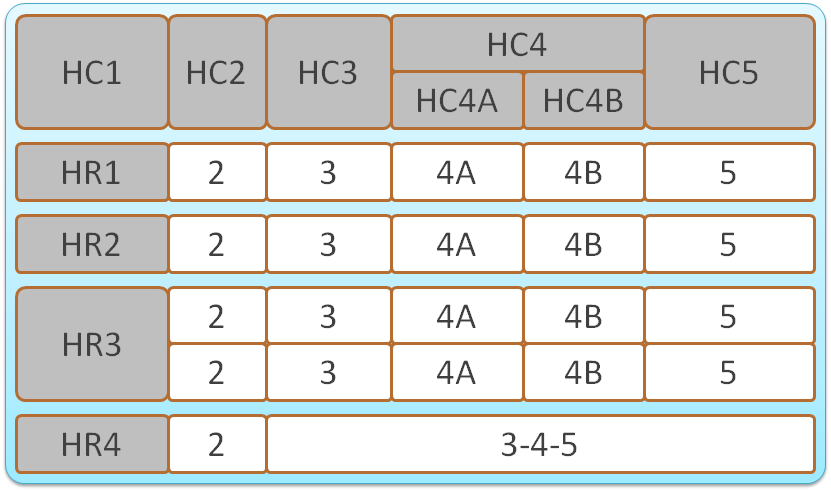 tbl-bkdn-row1.png