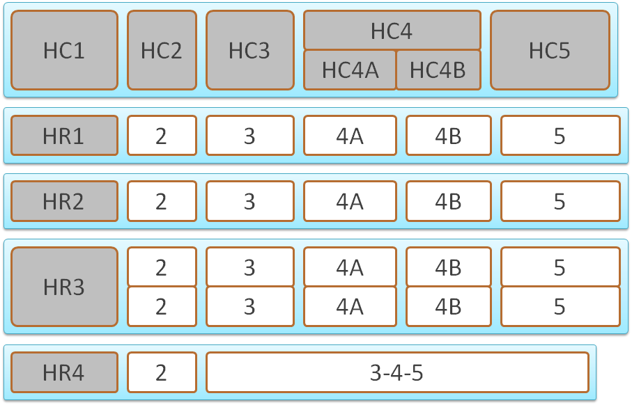 tbl-bkdn-row2.png