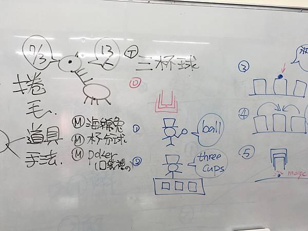 0703高雄長頸鹿美語魔術課程講師 (1).JPG