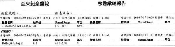 糖尿病針灸後0522血糖與醣化血色素正常2
